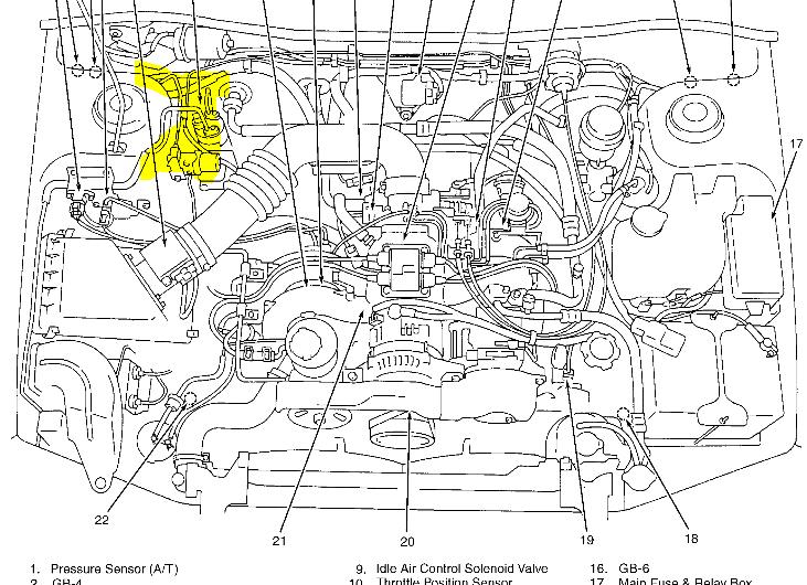 2010 Subaru Outback Engine Diagram Garmin Gsd 22 Wiring Diagram Bullet Squier Yenpancane Jeanjaures37 Fr