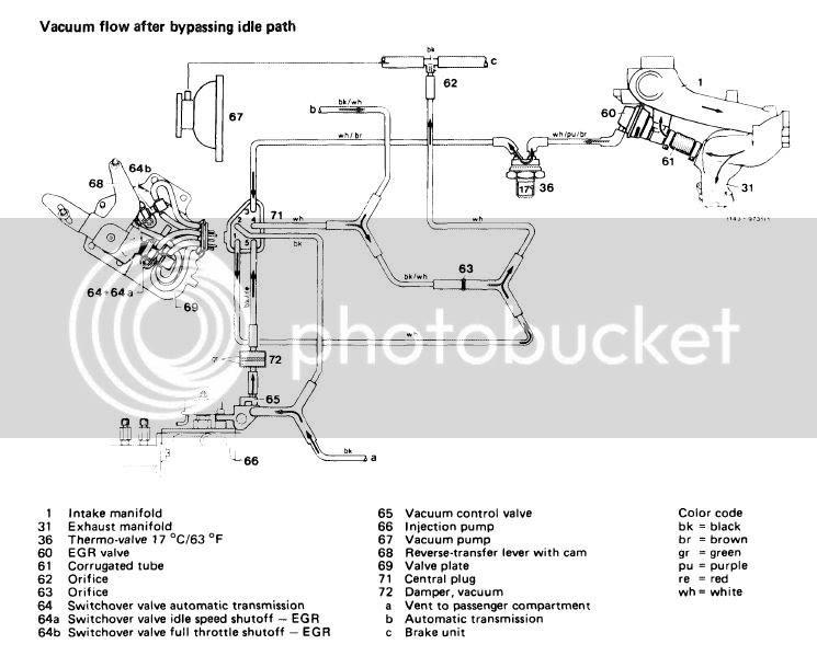 300d Vacuum Wiring Diagram