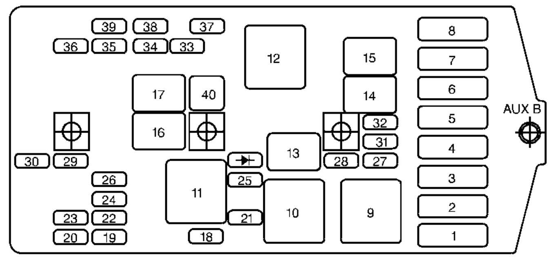 Chevrolet Venture 1999 Fuse Box Diagram Auto Genius