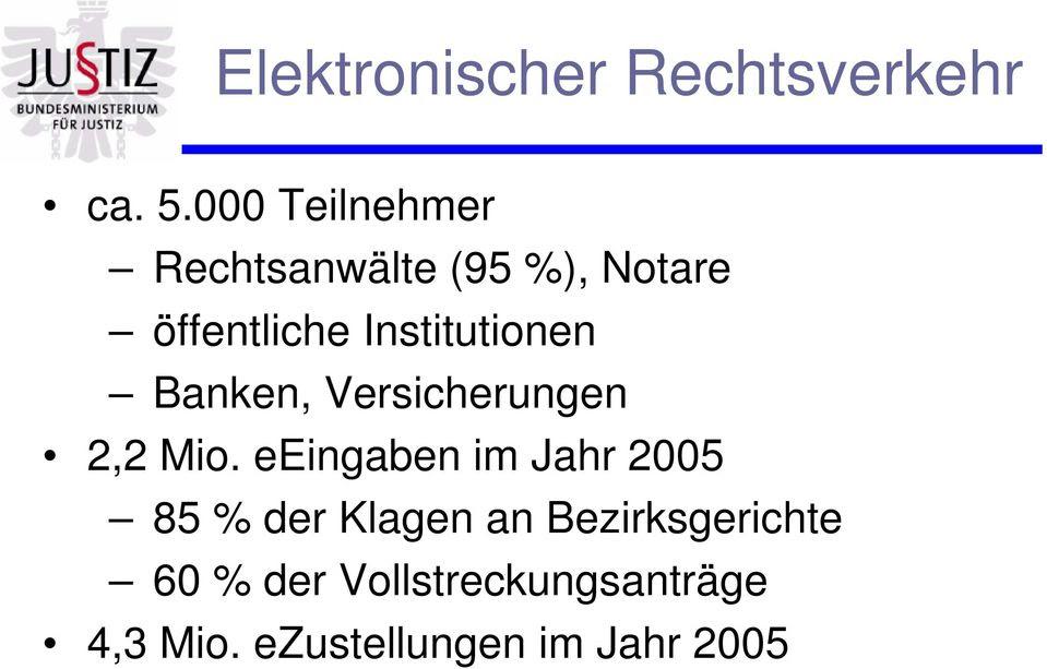 Bildergebnis für elektronischer rechtsverkehr österreich