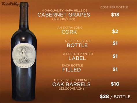 1000  images about Wine   Infographics on Pinterest