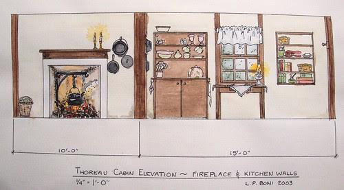 Thoreau Cottage elevations