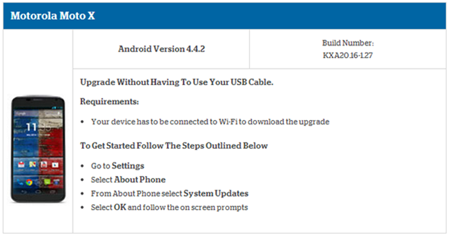 Android 4.4.2 Now Available For The US Cellular Moto X [Update: Now Starting On 2/14]