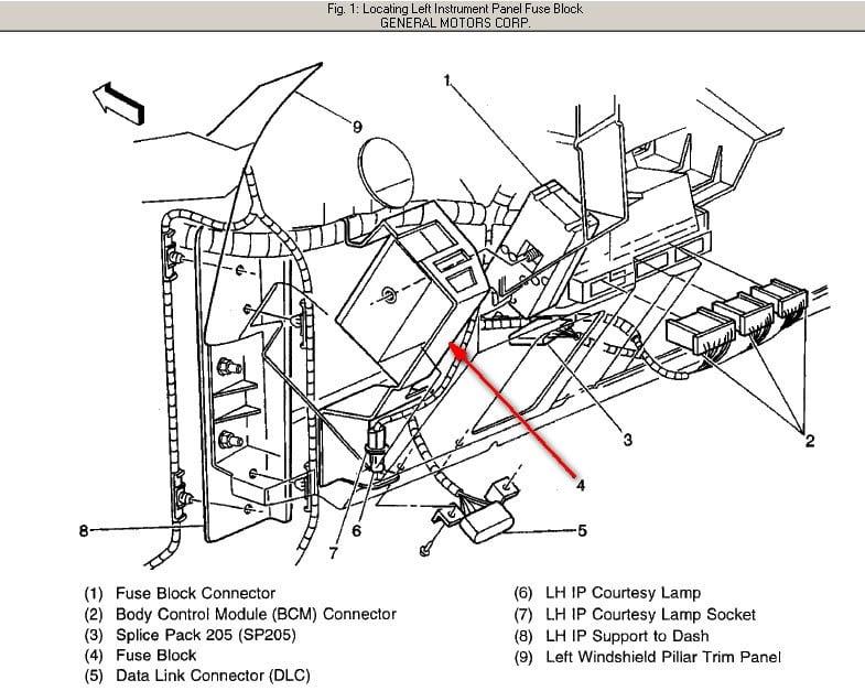 2004 Silverado Light Wiring Diagram Mercedes Benz C320 Fuse Boxes Begeboy Wiring Diagram Source