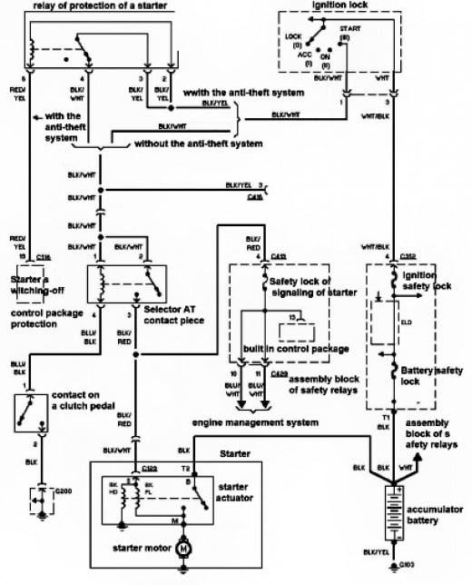Electrical Diagram Honda Civic