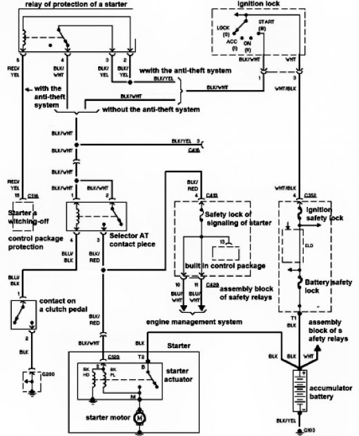 electrical diagram honda civic