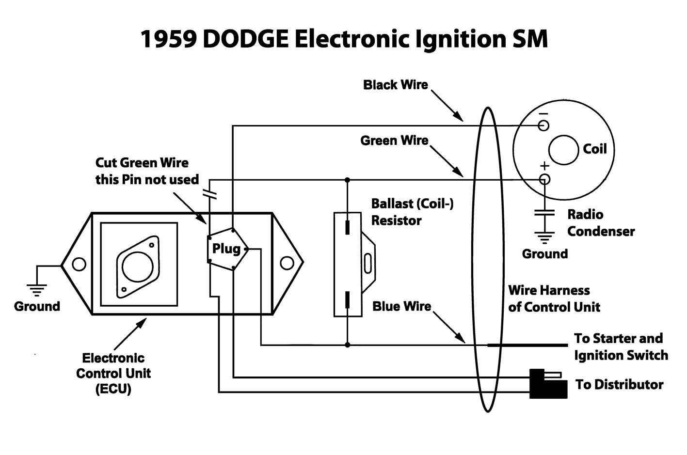 Dodge 318 Ignition Wiring Diagram Wiring Diagram Theory Theory Zaafran It