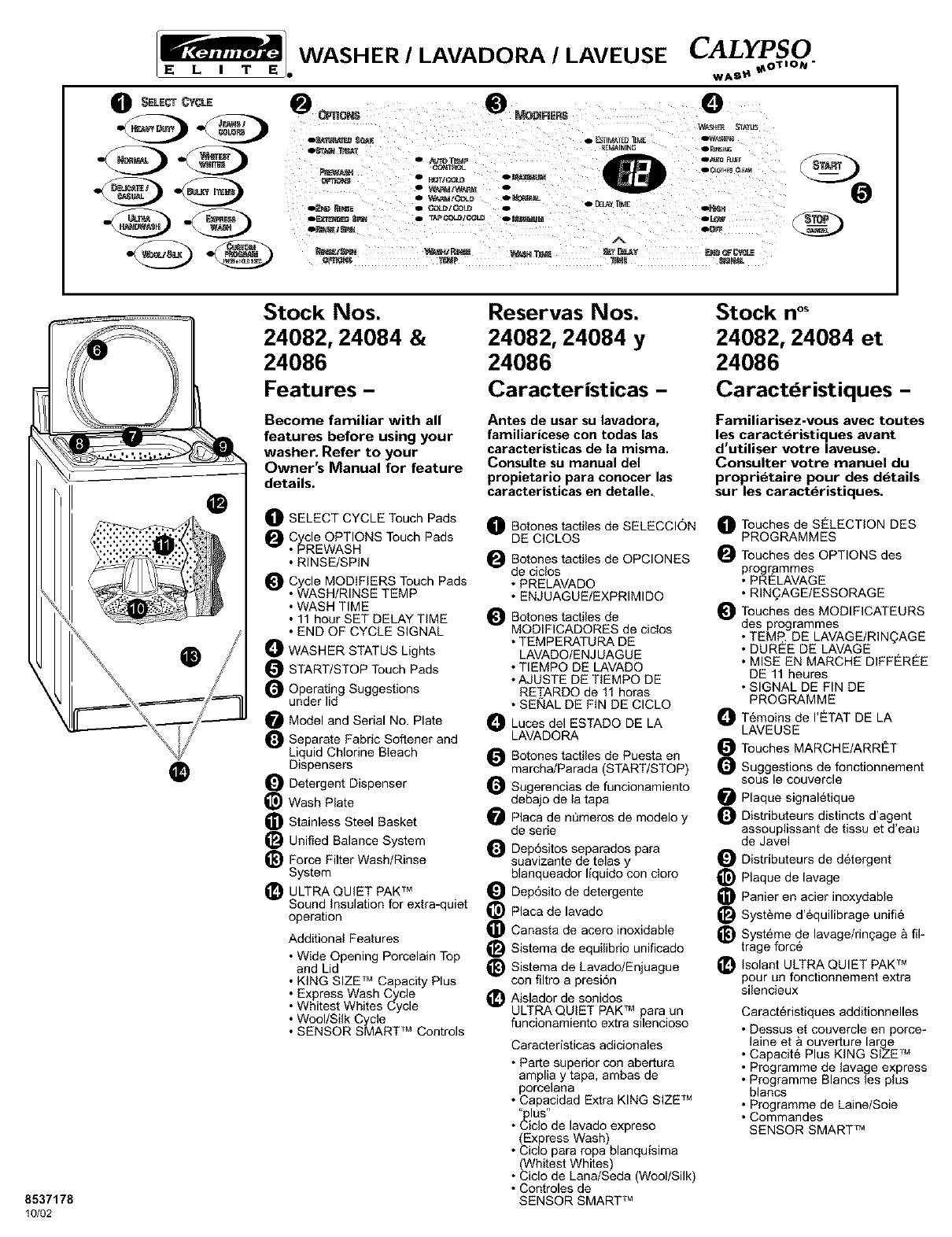 20 Beautiful Kenmore 80 Series Dryer Wiring Diagram