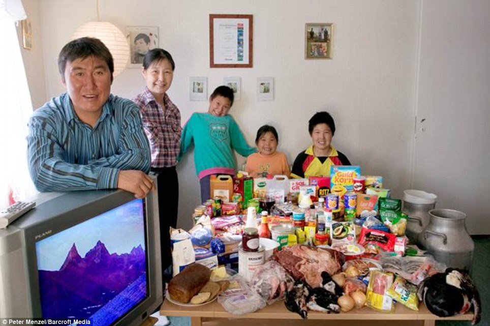 Γροιλανδία: Οι Madsens της Cap Ελπίδα δαπανήσει περίπου £ 177 την εβδομάδα για τα τρόφιμα