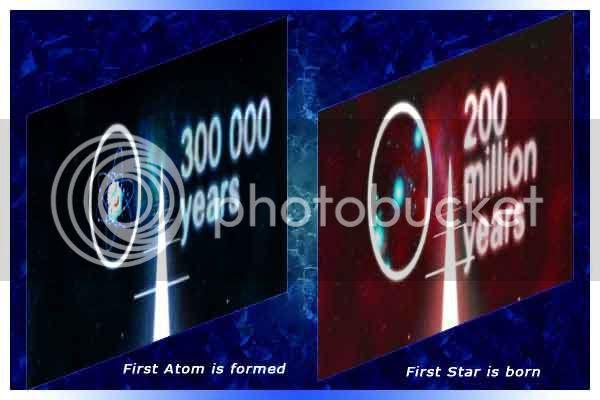 Atoms and stars are born