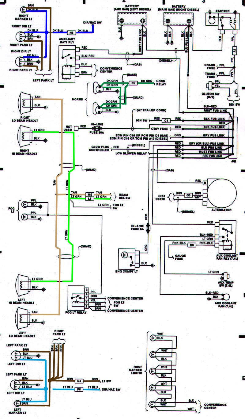 85 K5 Blazer Wiring Diagram Wiring Diagram Frame Frame Cfcarsnoleggio It