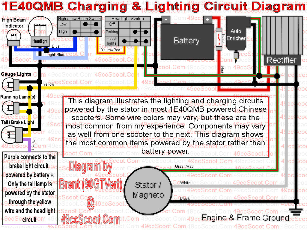 My Wiring Diagrams 49ccscoot Com Scooter Forums