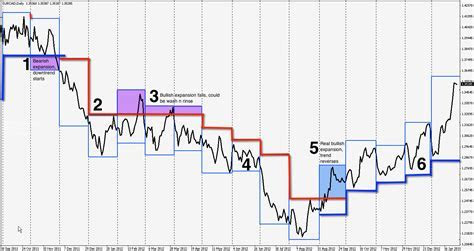 Ally invest forex mt4 download