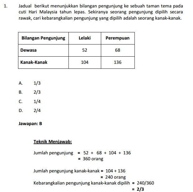 Contoh Soalan Peperiksaan Jpa Pembantu Tadbir N19 Soalan H