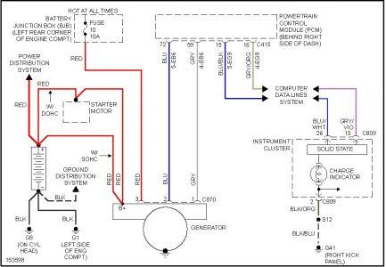 Wiring Diagram Ford Ka 1999