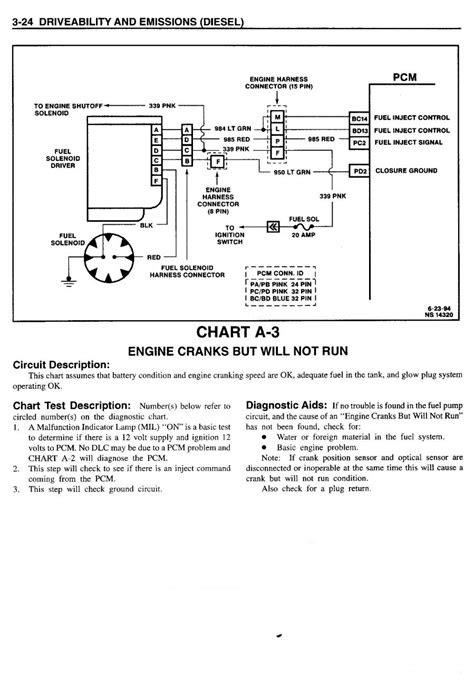 Help please ? 6.5 td lift pump problems - Diesel Bombers