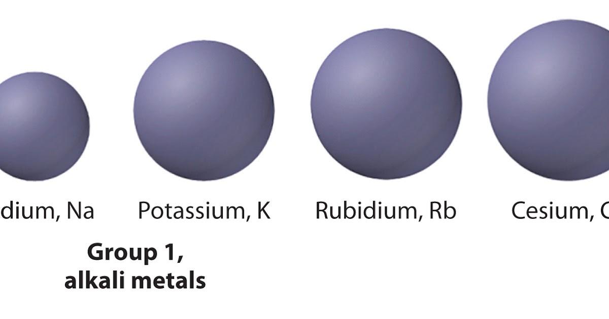 Electron Dot Diagram For Sodium - Wiring Site Resource  Electron Dot Diagram For Sodium