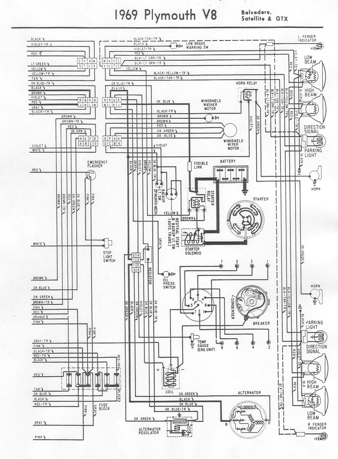 952c5b 1970 Dodge Challenger Dash Wiring Diagram Wiring Resources
