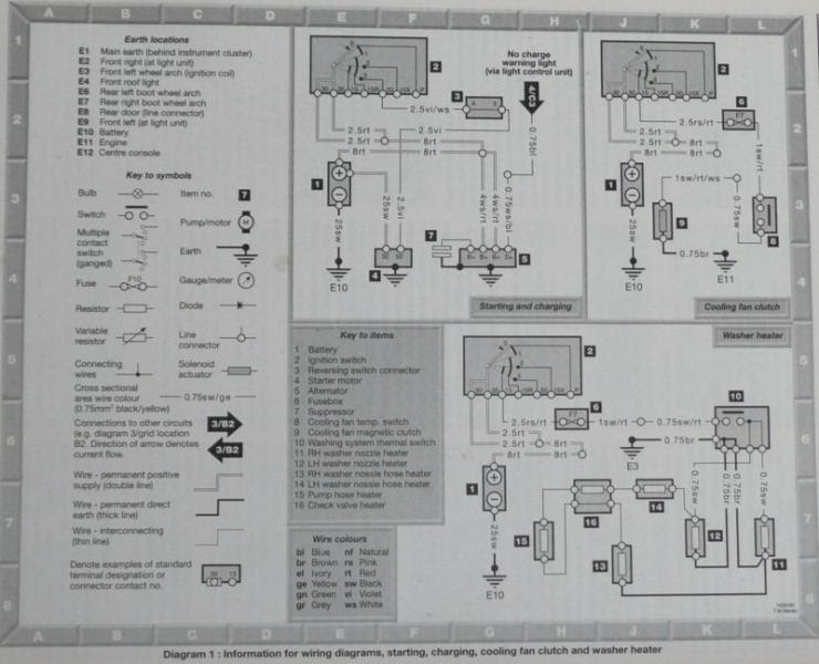 Diagram In Pictures Database 1968 Mercedes Diesel Wiring Diagram Just Download Or Read Wiring Diagram Jacques Saraf Design Onyxum Com