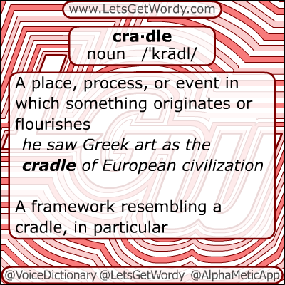 Cradle 12/21/2012 GFX Definition of the Day