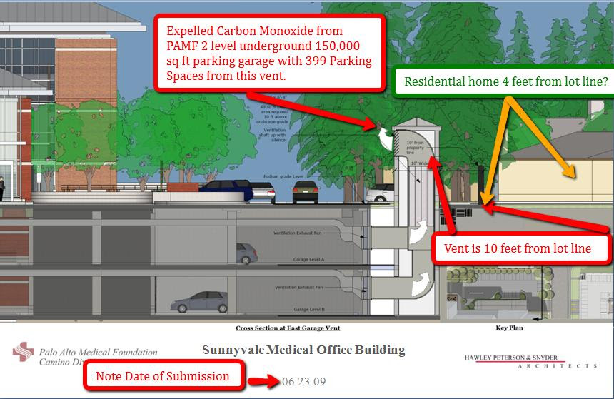 PAMF Chimney Type Parking Garage Vents Dispel Hazardous Air ...