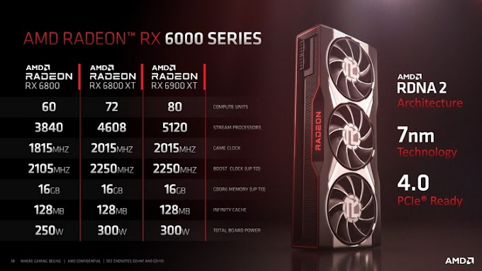 The flagship AMD Radeon RX 6900 XT could not catch up with GeForce RTX 3080 in the Geekbench OpenCL tests.