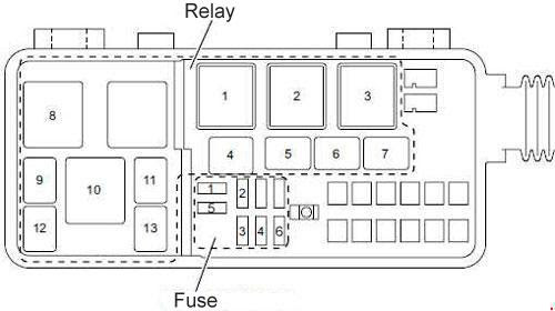 2006 Isuzu Npr Fuse Diagram