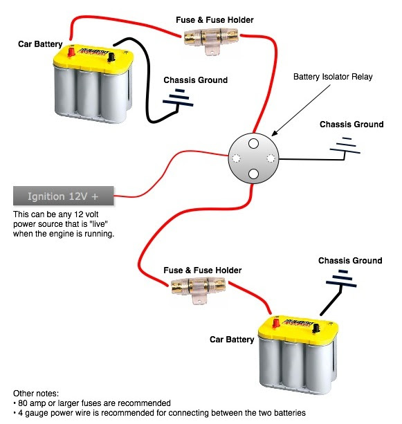 Diagram Club Car Battery Connection Diagram Full Version Hd Quality Connection Diagram Longwiring Angelux It