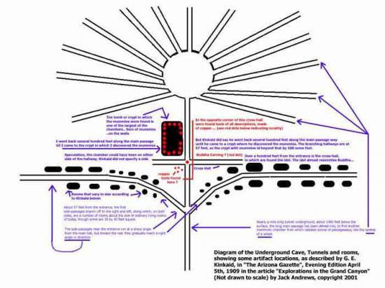 grandcanyondiagram.jpg