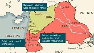 notesbenjamin: WWI and today