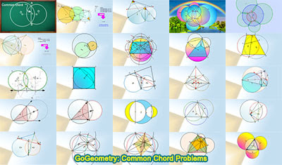 Geometry: Common Chord to two Intersecting circle, Theorems and Problems - Index.