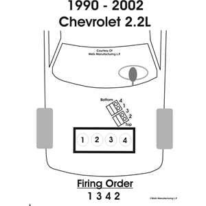 2000 chevy cavalier starter wiring diagram wiring diagram 2000 chevy cavalier starter wiring