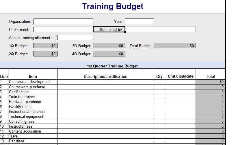 New Employee Training Checklist Template | PDF Template