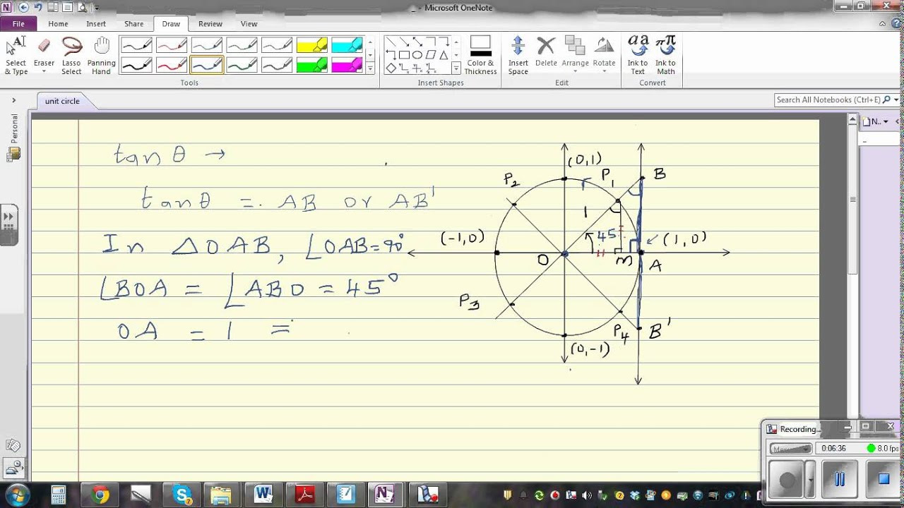 Using unit circle to find tan(45), tan(135), tan(225) and tan(315 ...