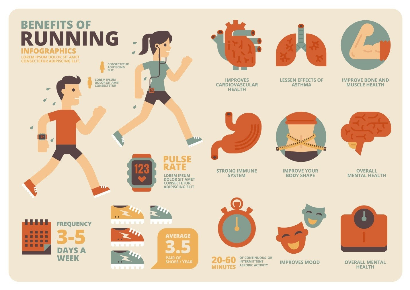 Image result for Running Cardiovascular Health