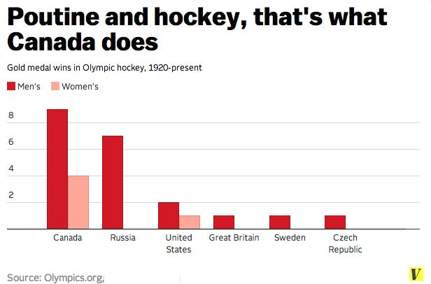 Canada_hockey