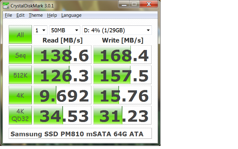 Samsung SSD speed test on Outdated Penang Uncle blogspot dot com