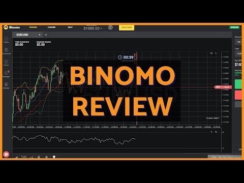 Binary option broker review