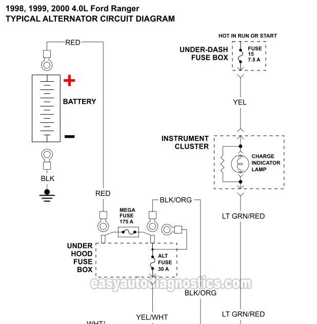 98 Ford Explorer Alternator Wiring Diagram