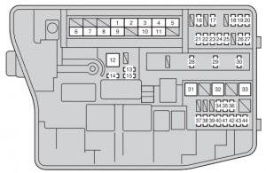 Toyota Corolla 2012 2016 Fuse Box Diagram Auto Genius