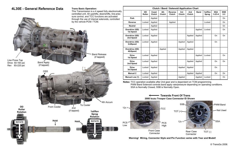 2002 Isuzu Axiom Engine Diagram