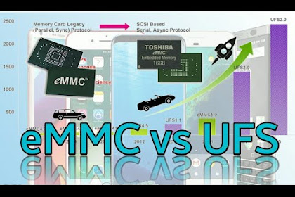 Perbedaan eMMC, UFS 2.1 dan UFS 3.0 di Samsung Galaxy S20