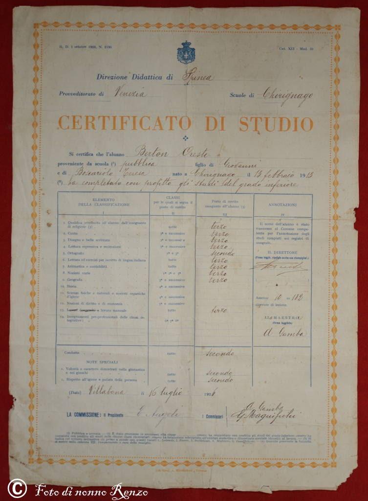 1926 titolo di studio