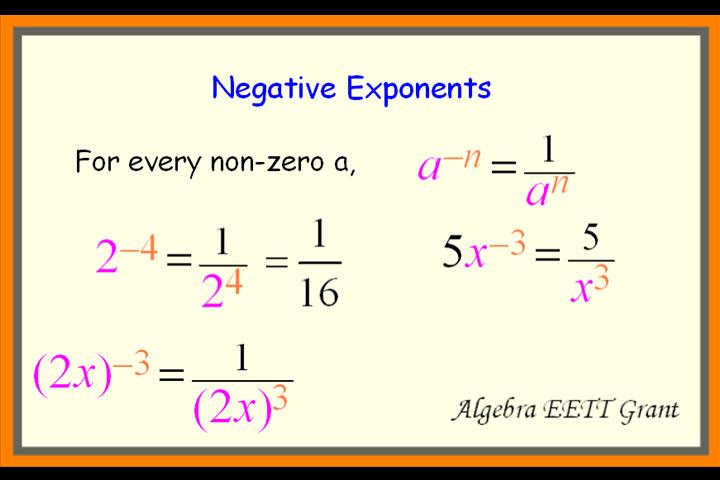Get to know about Exponents (Ncert / Cbse Solutions & Revision Notes), Chapter Summary, CBSE / NCERT Revision Notes, CBSE NCERT Class VIII (8th)   Mathematics, CBSE NCERT Solved Question Answer, CBSE NCERT Solution.