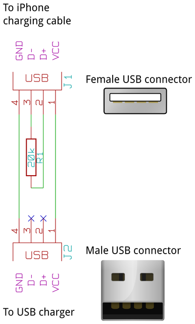 Iphone Usb Cable Diagram