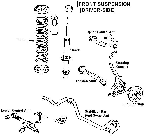 Magnum Rear Suspension Diagram Wiring Source