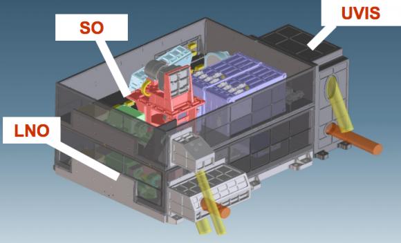 Espectrómetro NOMAD (ESA).