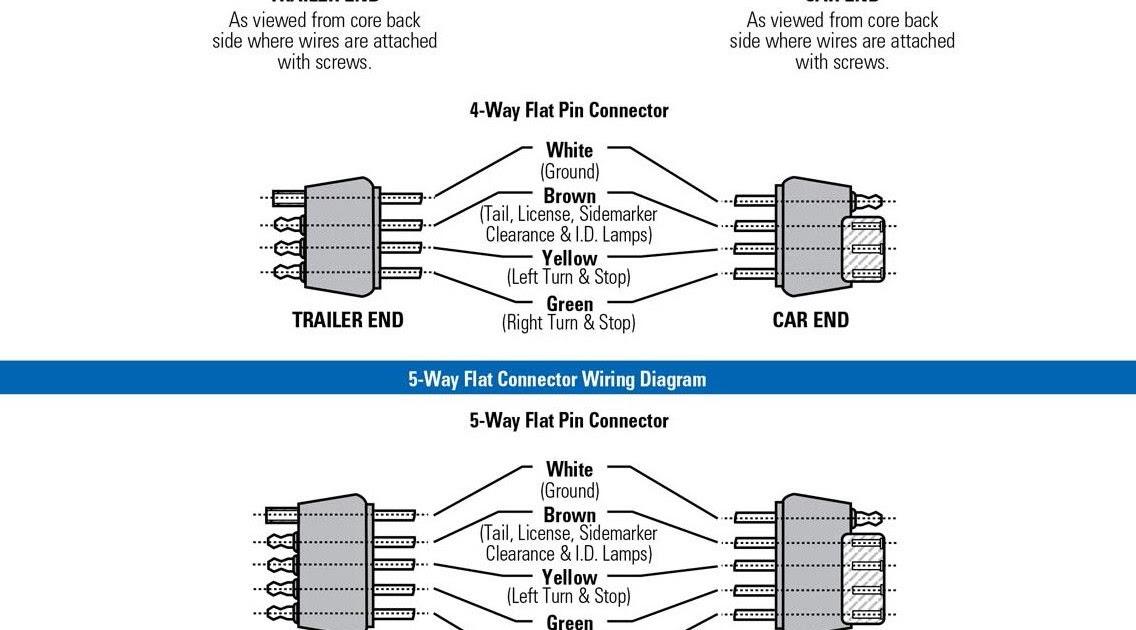 7 Pin Round Trailer Plug Wiring Diagram A