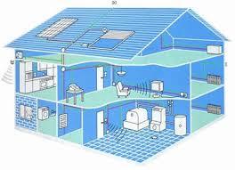 Se muestra las canalizaciones eléctricas que tiene una casa