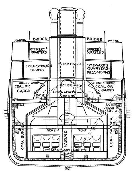 The standard wooden cargo steamships of World War I